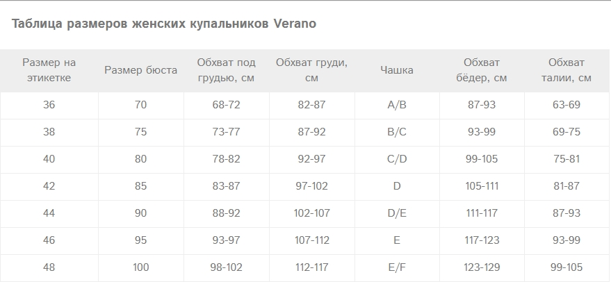 Таблица размеров женских купальников Verano